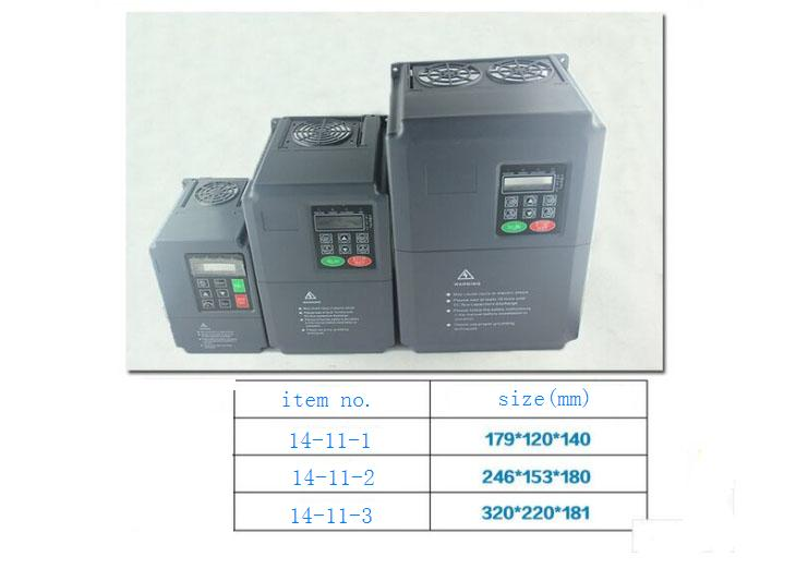 Frequency Inverter Enclosure(14-11)