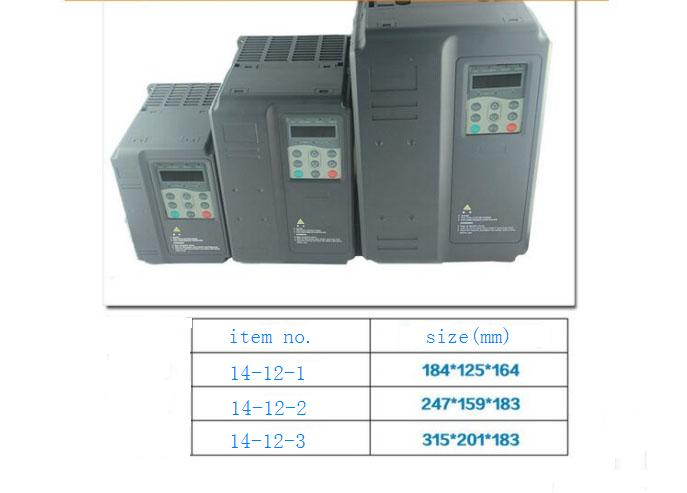 Frequency Inverter Enclosure(14-12)