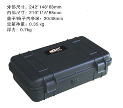 Safety protecting case(17-23)